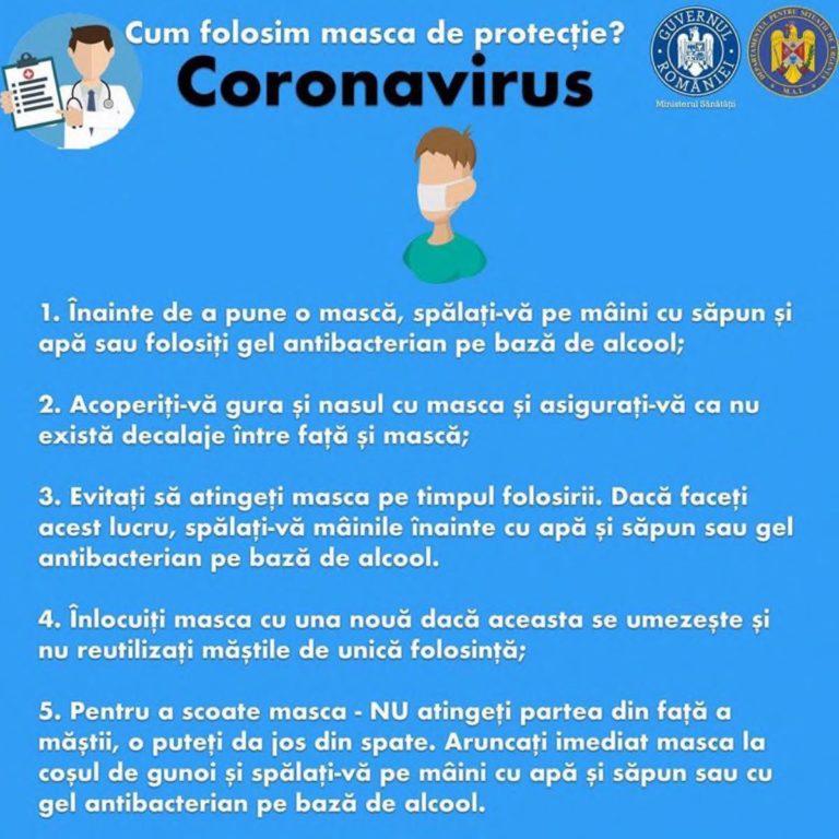 covid_2